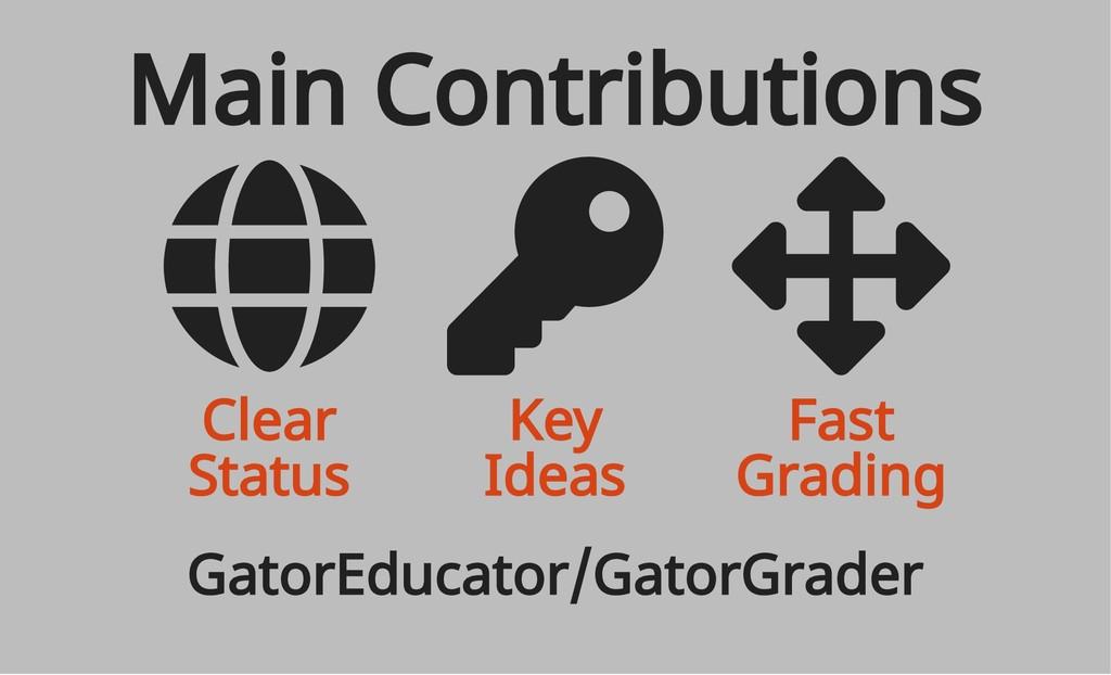 Clear Status Key Ideas Fast Grading GatorEducat...