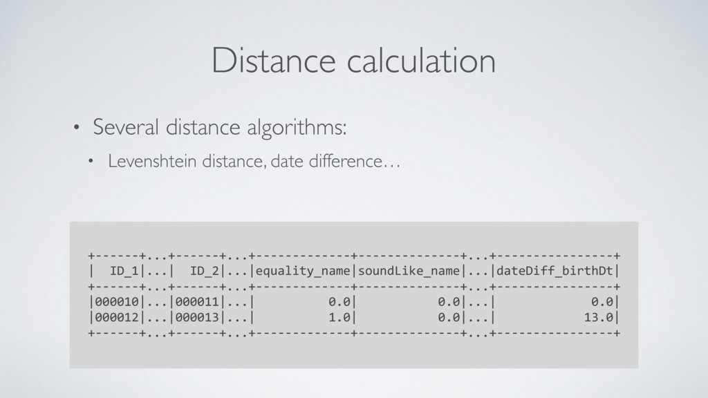 • Several distance algorithms: • Levenshtein di...