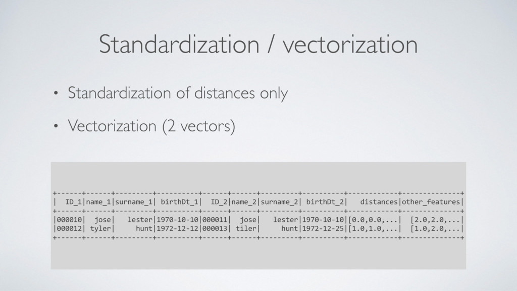 • Standardization of distances only • Vectoriza...