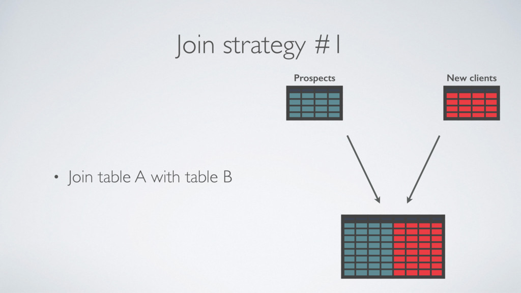 • Join table A with table B Join strategy #1 Pr...