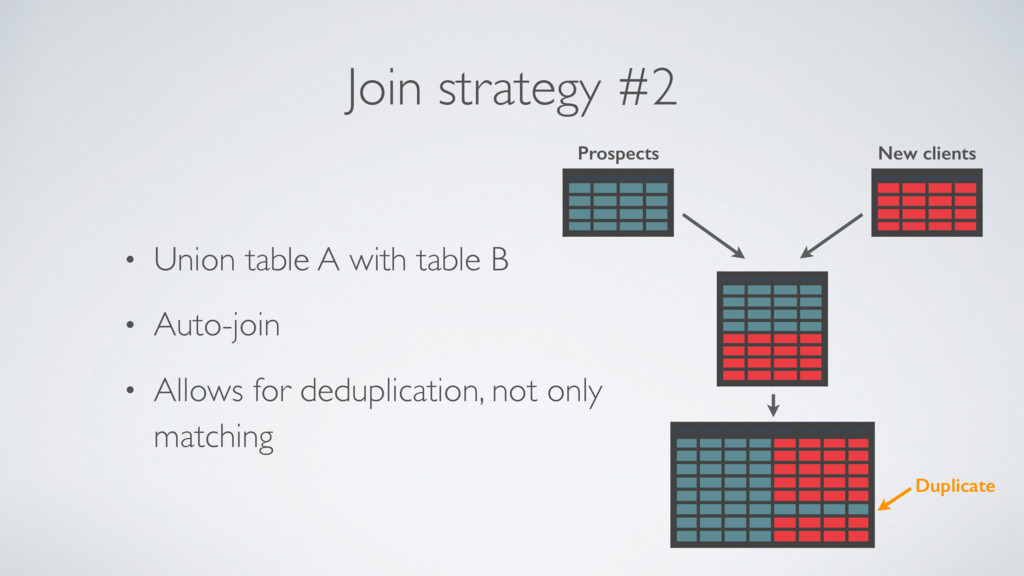 Join strategy #2 • Union table A with table B •...
