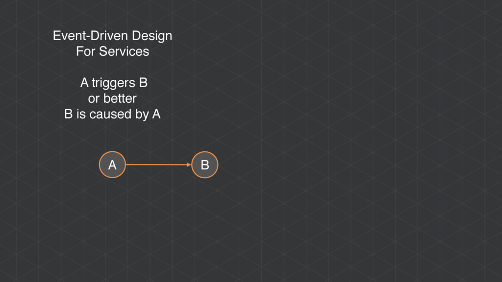 A B Event-Driven Design For Services A triggers...