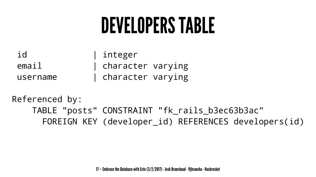 DEVELOPERS TABLE id | integer email | character...