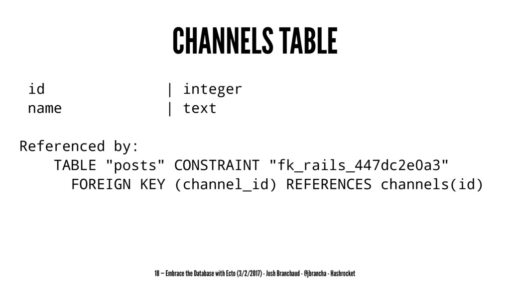 CHANNELS TABLE id | integer name | text Referen...