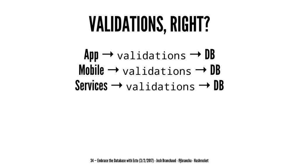 VALIDATIONS, RIGHT? App → validations → DB Mobi...