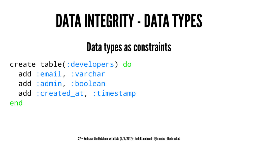 DATA INTEGRITY - DATA TYPES Data types as const...