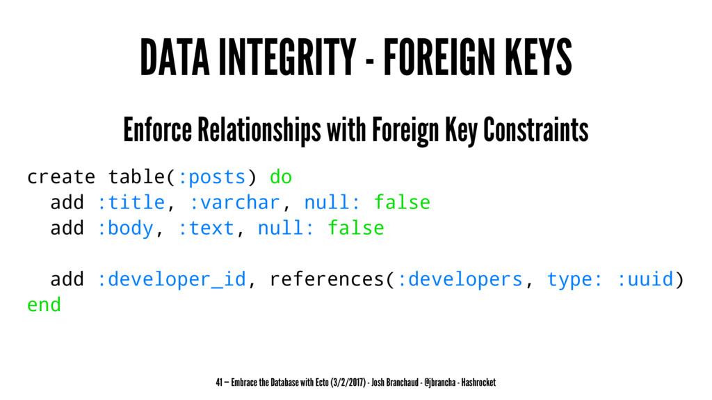 DATA INTEGRITY - FOREIGN KEYS Enforce Relations...