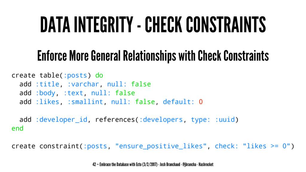 DATA INTEGRITY - CHECK CONSTRAINTS Enforce More...
