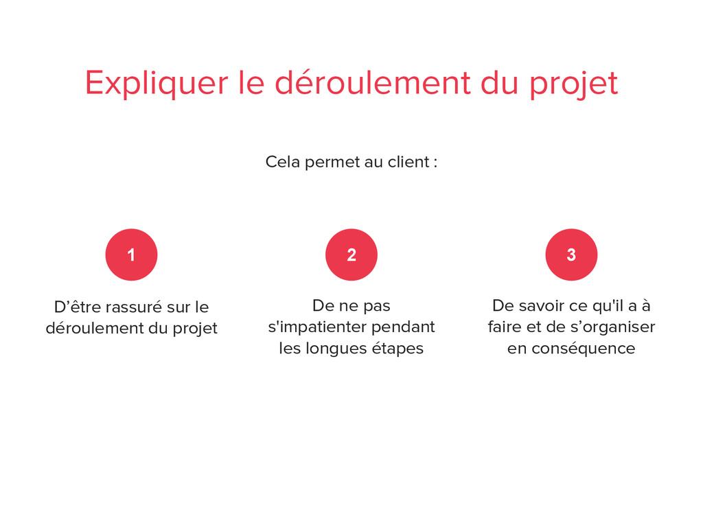 Expliquer le déroulement du projet Cela permet ...