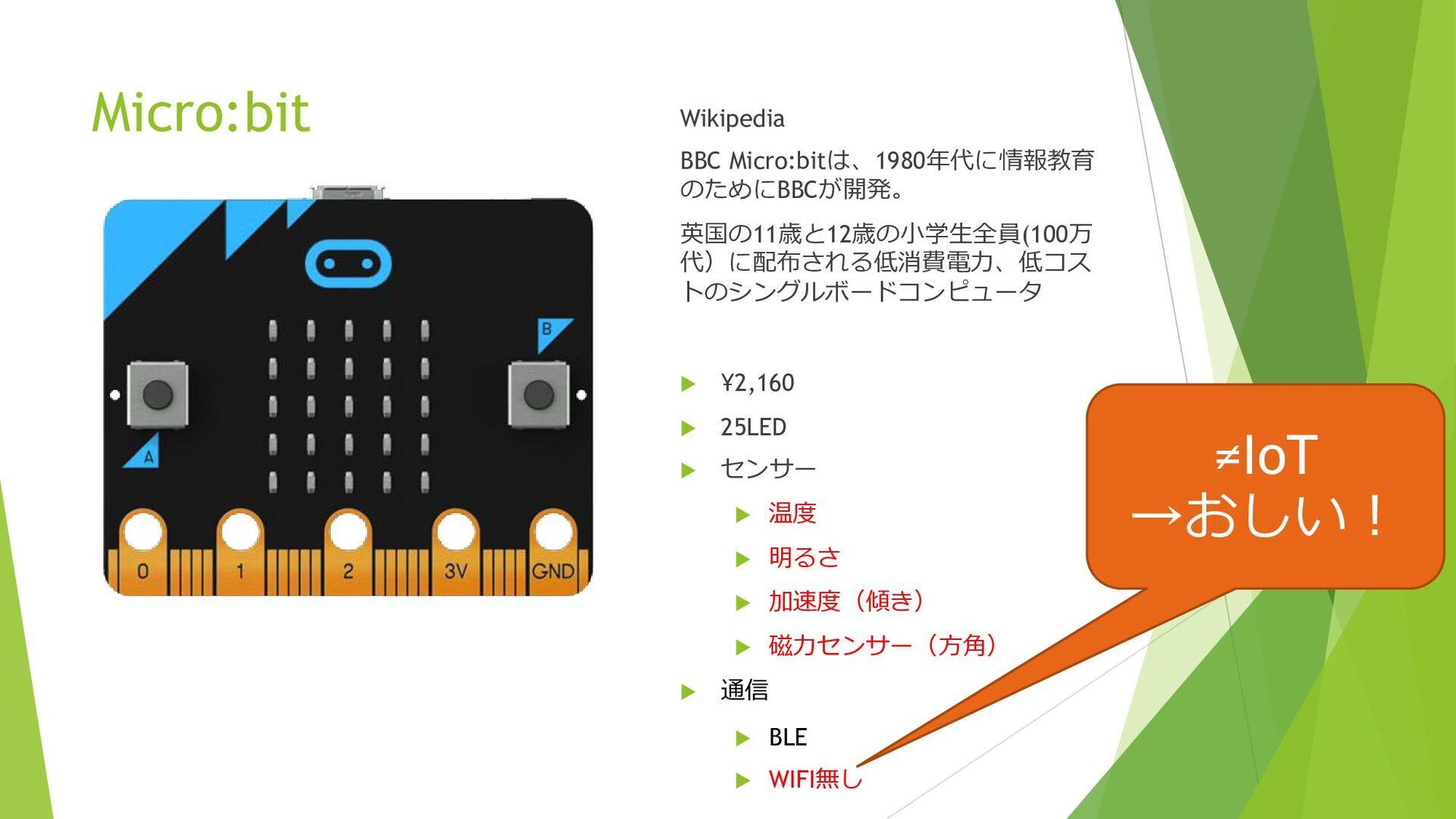 自己紹介 新井孔明 ファミリ向けIoTを中心に活動 IoT自動 ドア IoT- ARMS
