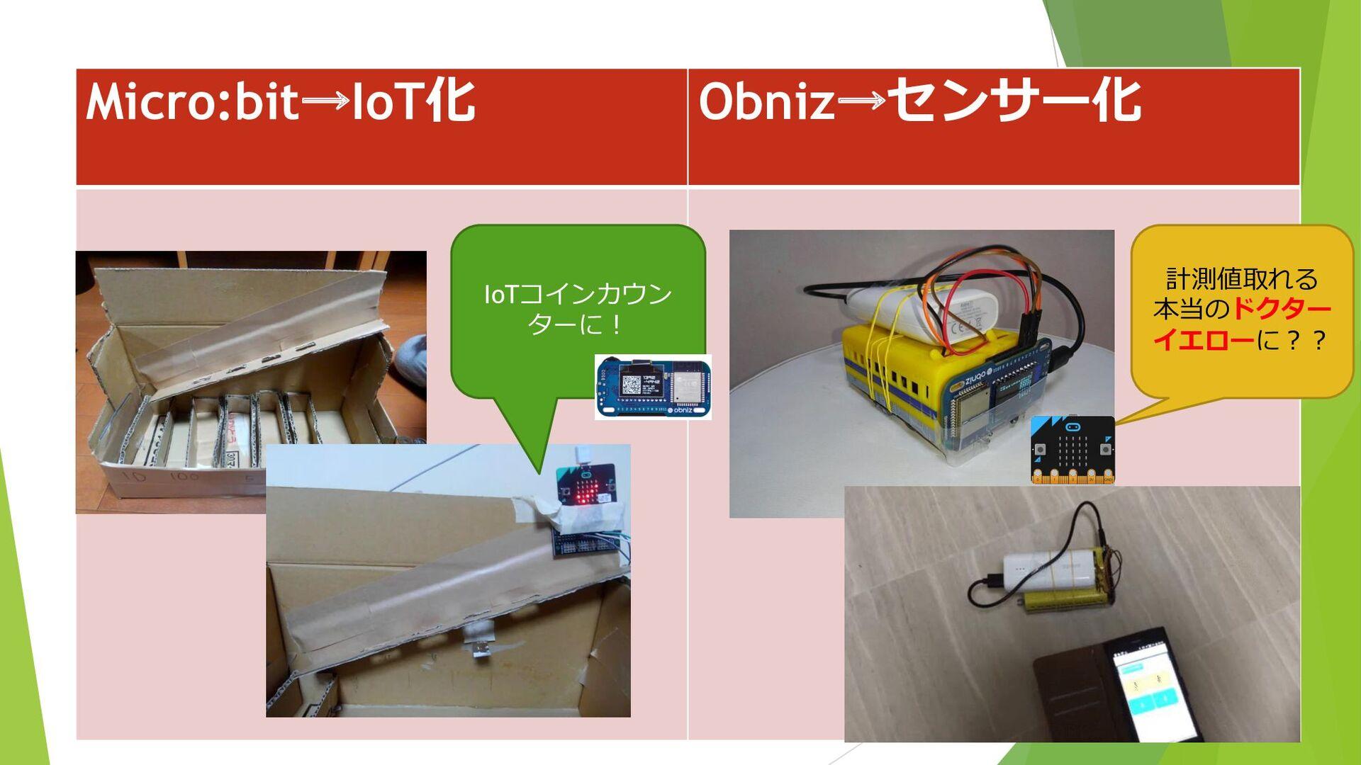 obnizの拡張センサーとして使用  micro:bit→ (シリアル通信) →obniz→...