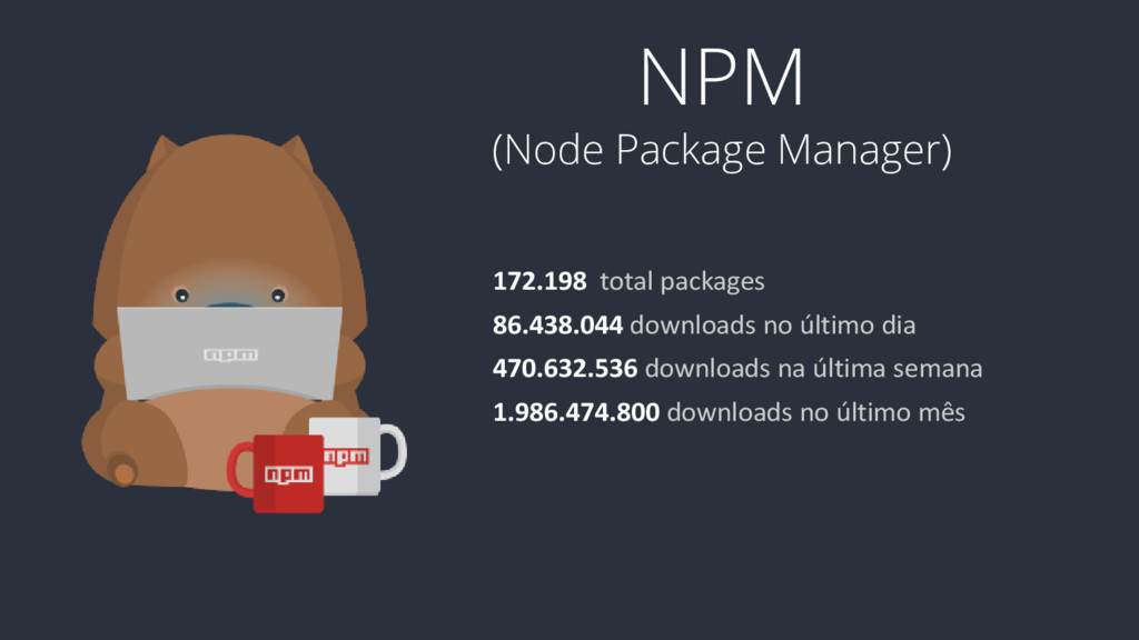 NPM (Node Package Manager) 172.198 total packag...