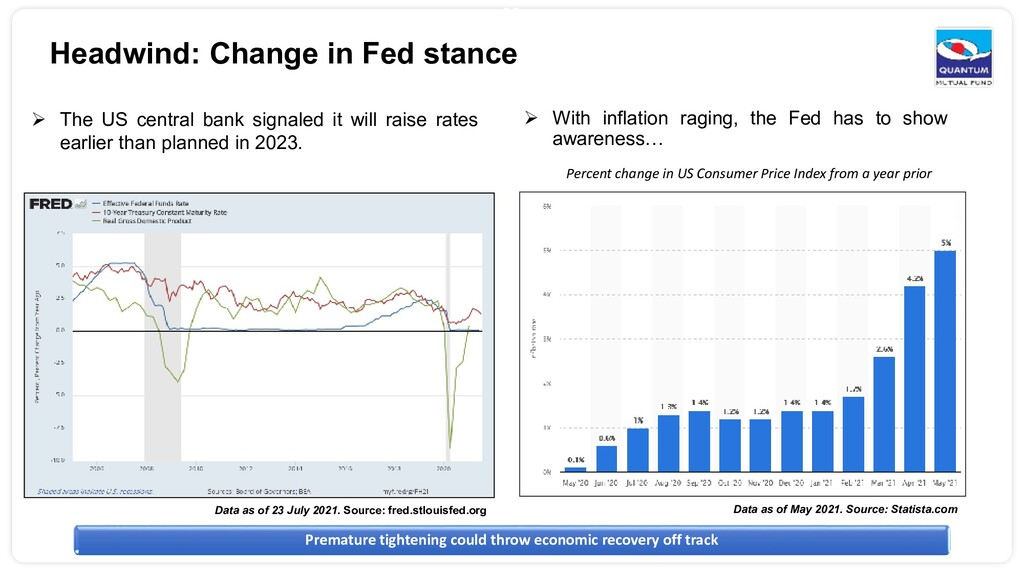 32  The US central bank signaled it will raise...