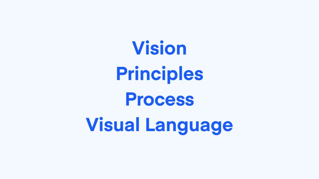t4 Vision Principles Process Visual Language
