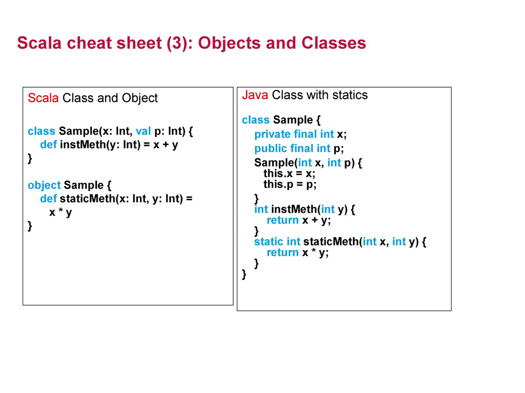 Scala cheat sheet (3): Objects and Classes Scal...