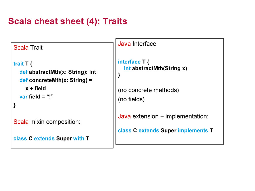Scala cheat sheet (4): Traits Scala Trait trait...