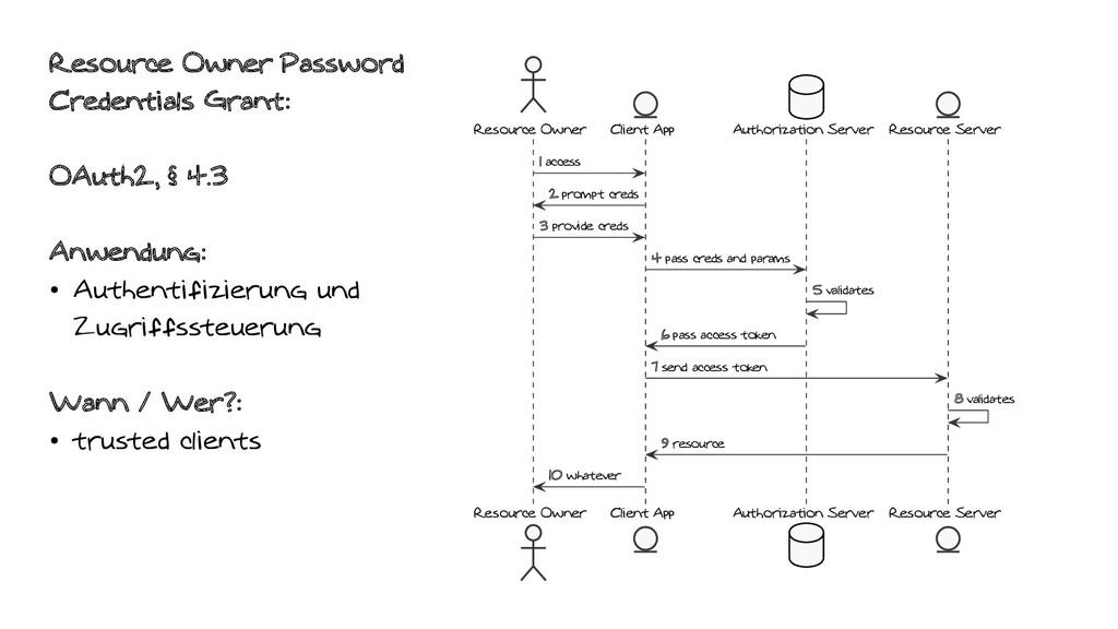 Resource Owner Password Credentials Grant: OAut...