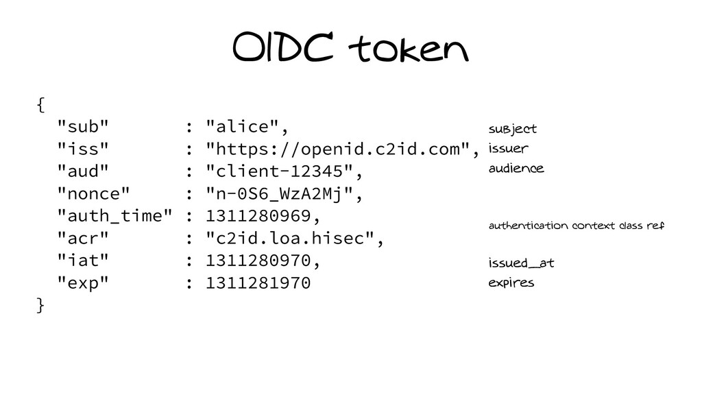 "OIDC token { ""sub"" : ""alice"", ""iss"" : ""https://..."