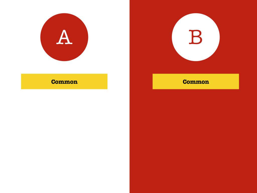 A B Common Common