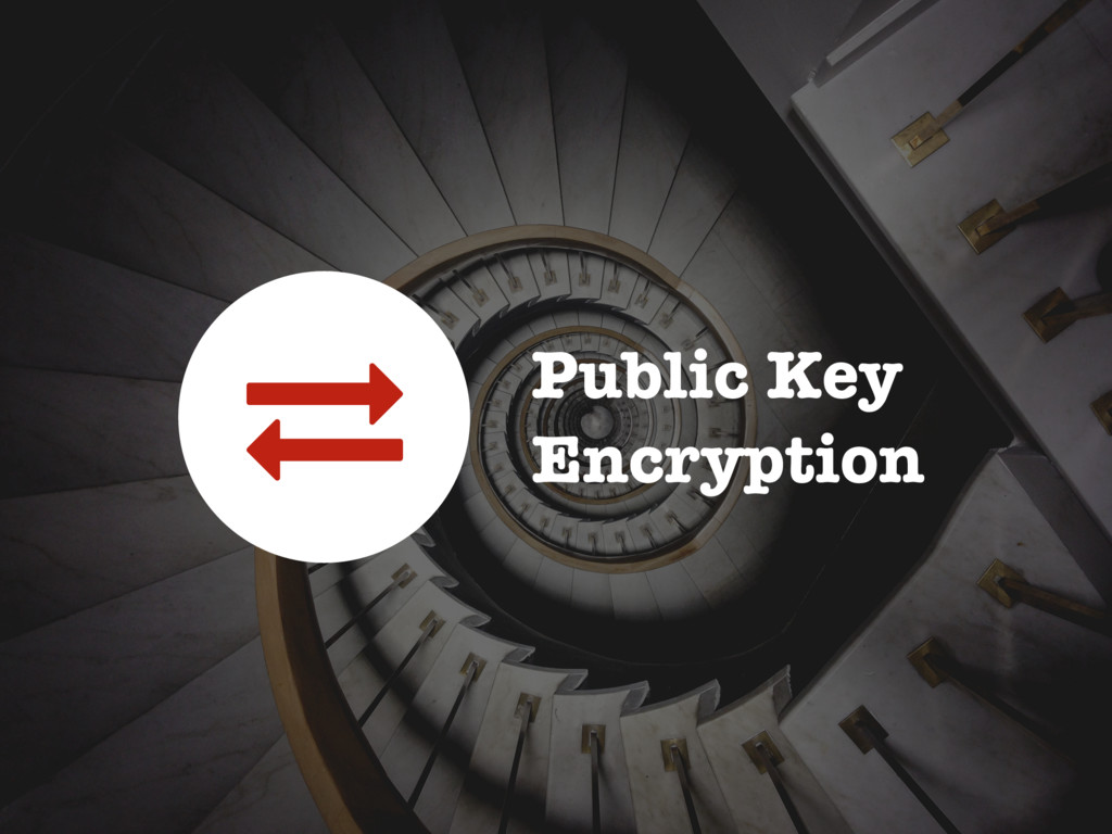 Public Key Encryption 1