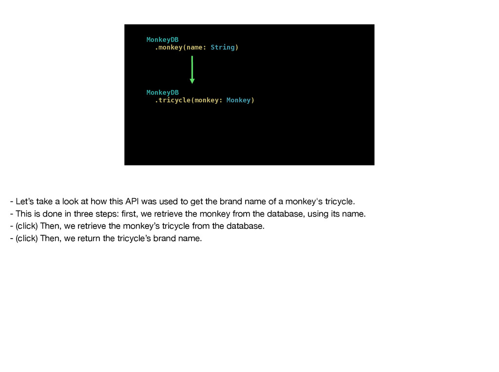 MonkeyDB .monkey(name: String) MonkeyDB .tricyc...