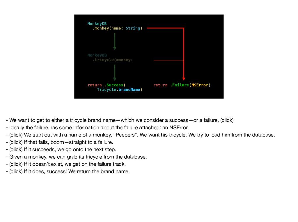 MonkeyDB .monkey(name: String) return .Failure(...