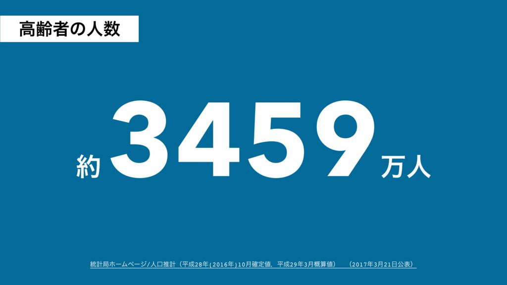  3459 ສਓ ౷ܭہϗʔϜϖʔδ/ਓޱਪܭʢฏ28(2016)10݄֬ఆɼฏ2...