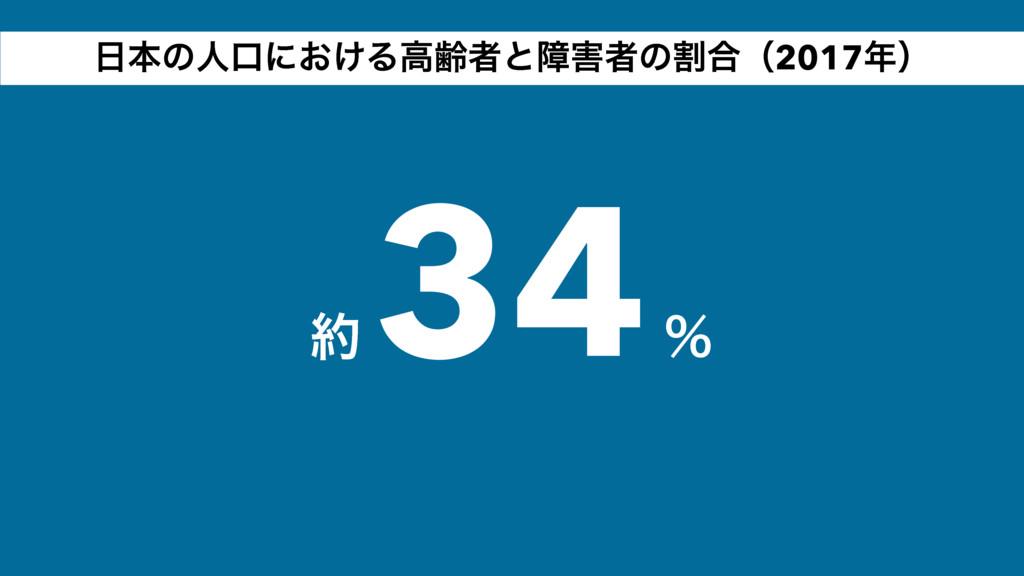  34 ˋ ຊͷਓޱʹ͓͚Δߴྸऀͱোऀͷׂ߹ʢ2017ʣ