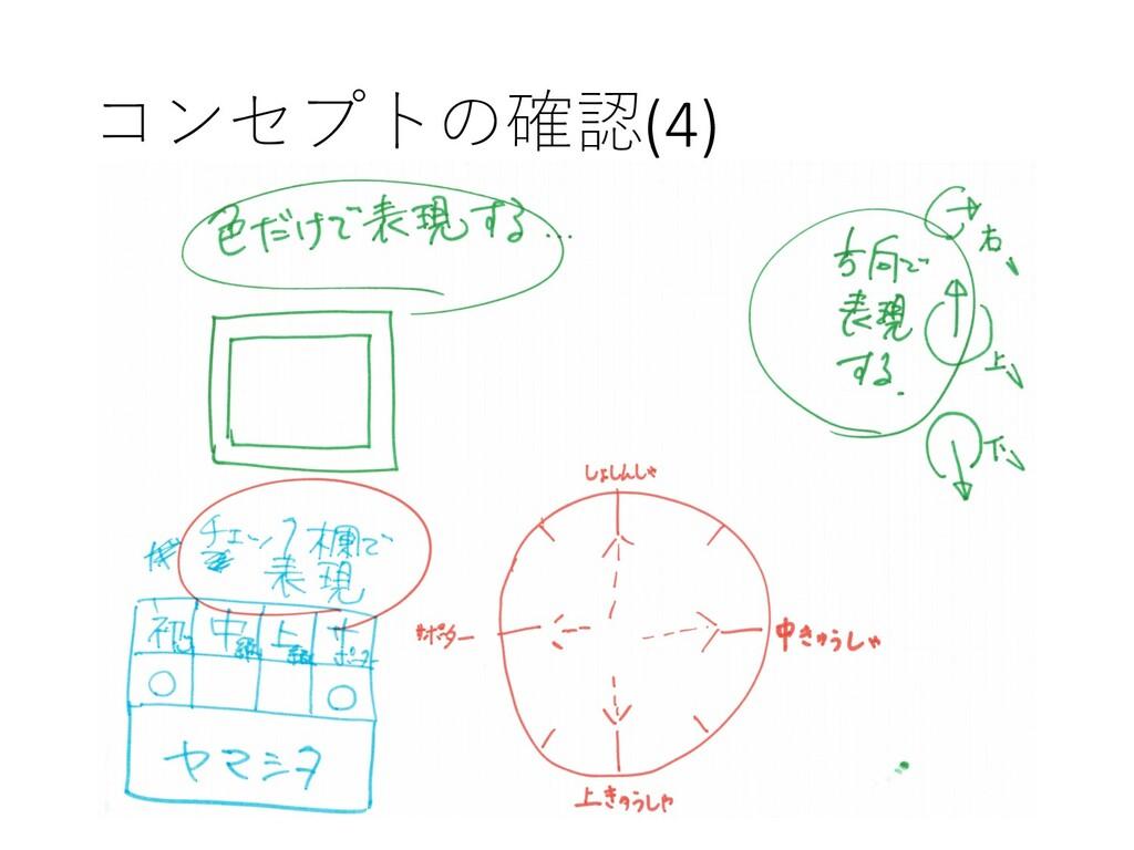 コンセプトの確認(4)