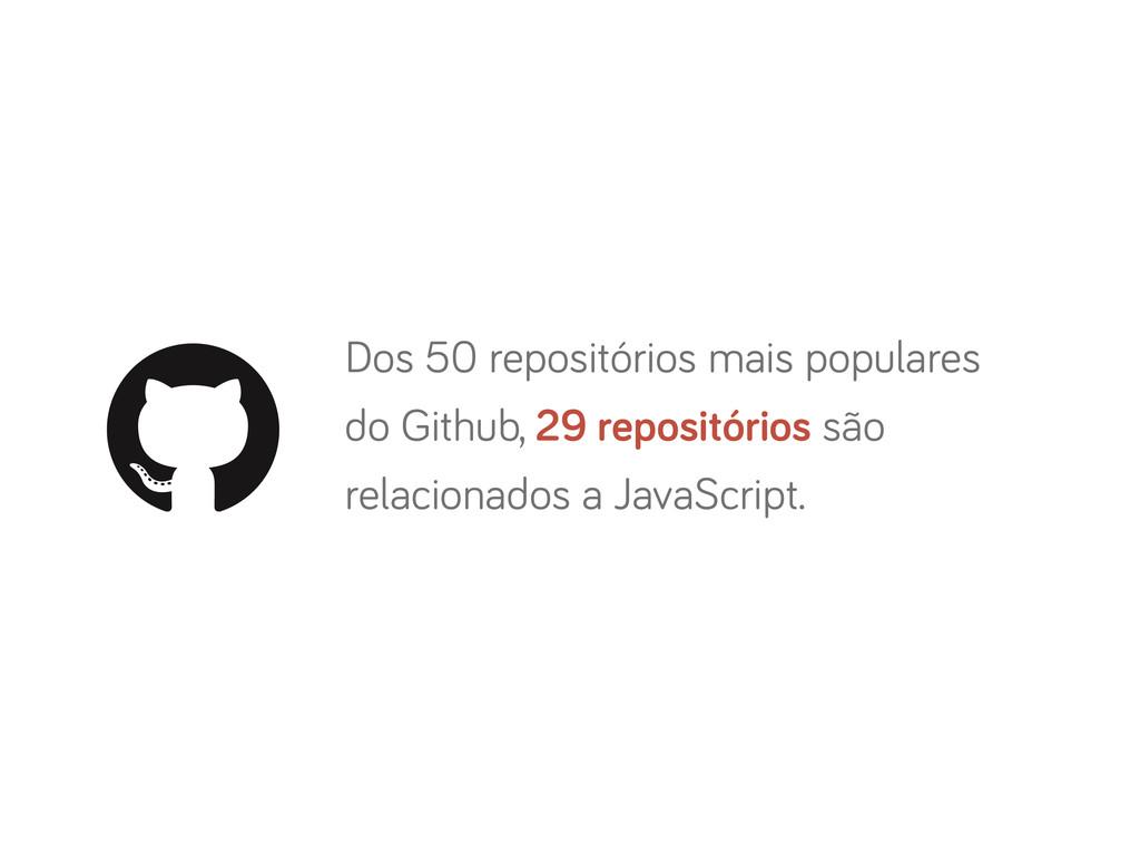 Dos 50 repositórios mais populares do Github, 2...