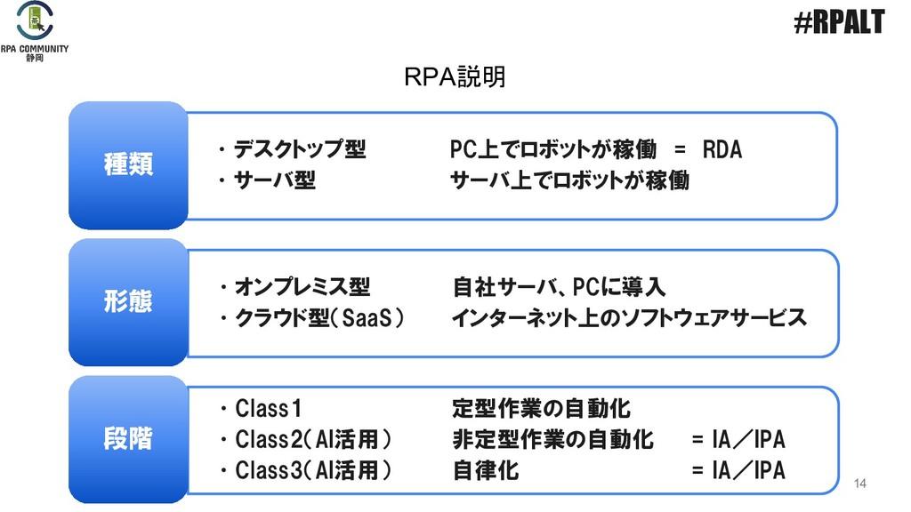 14 •デスクトップ型 PC上でロボットが稼働 = RDA •サーバ型 サーバ上でロボットが稼...