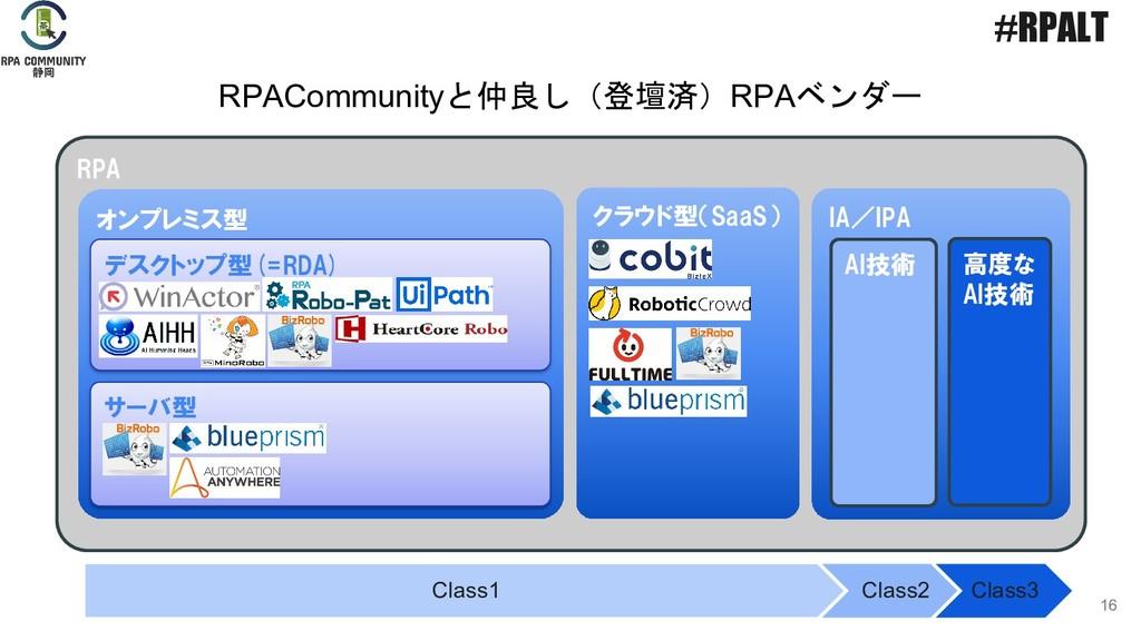 16 RPA オンプレミス型 クラウド型(SaaS) デスクトップ型(=RDA) サーバ型 C...