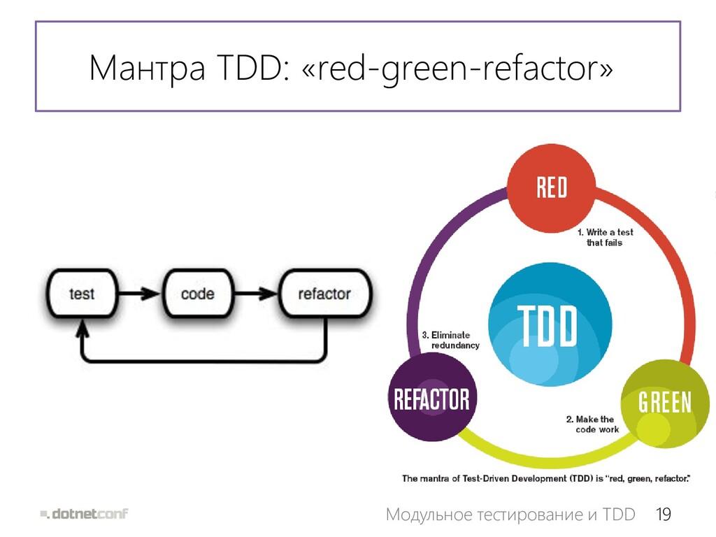 19 Модульное тестирование и TDD Мантра TDD: «re...