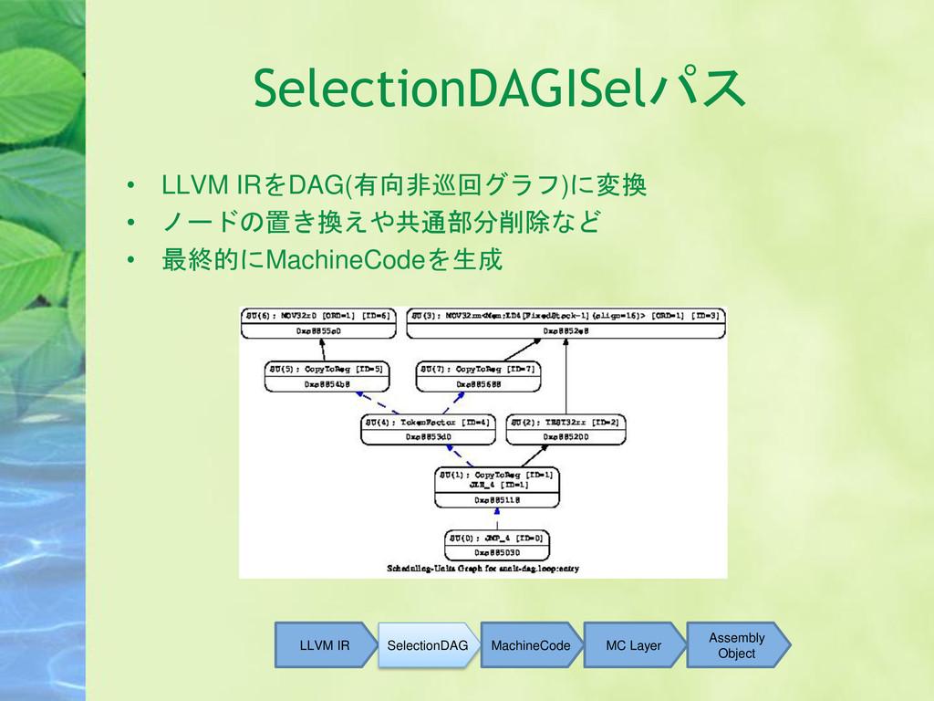 SelectionDAGISelパス • LLVM IRをDAG(有向非巡回グラフ)に変換 •...