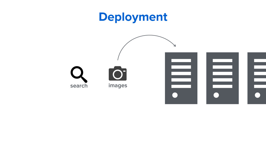 Deployment images search