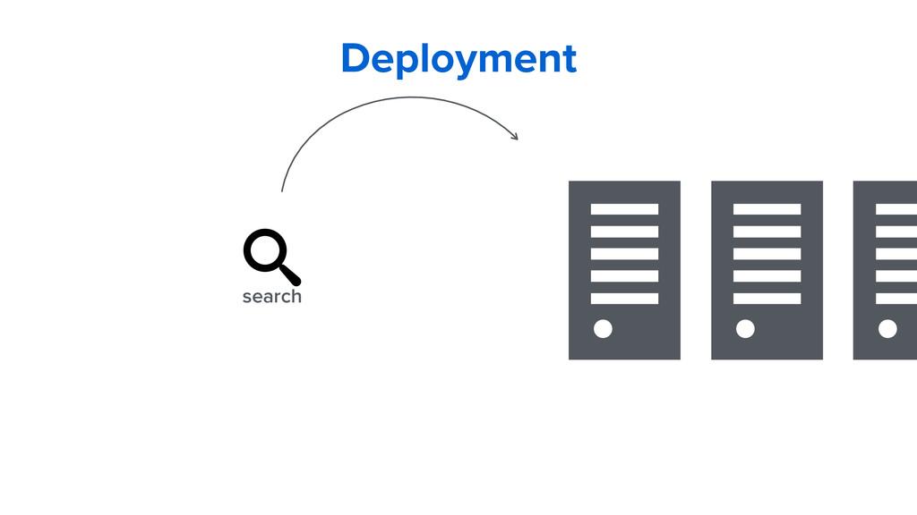 Deployment search