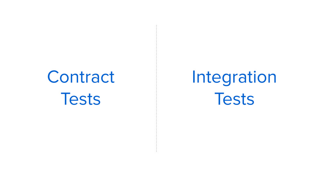 Contract Tests Integration Tests