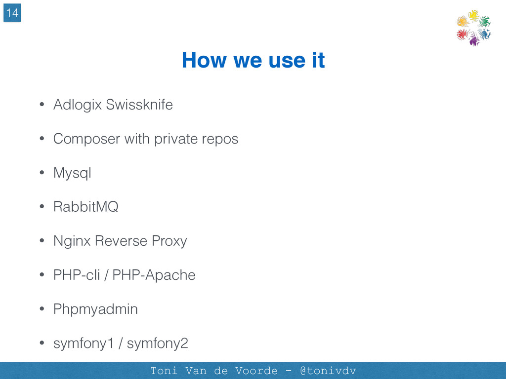 How we use it • Adlogix Swissknife • Composer w...