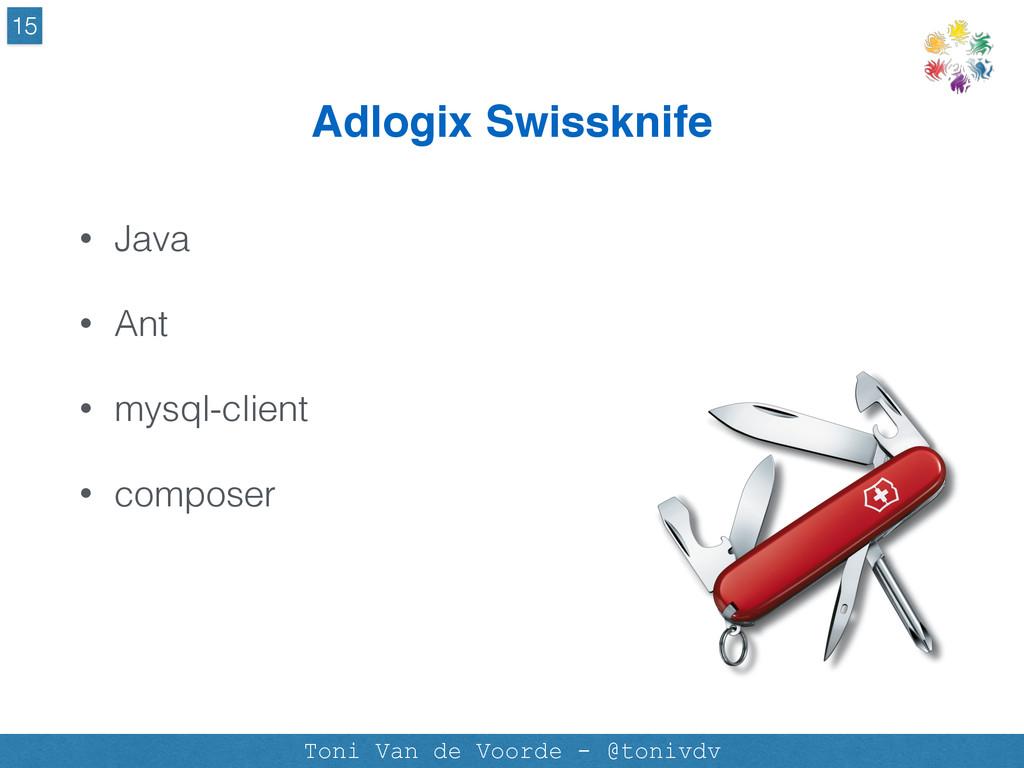 Adlogix Swissknife 15 Toni Van de Voorde - @ton...