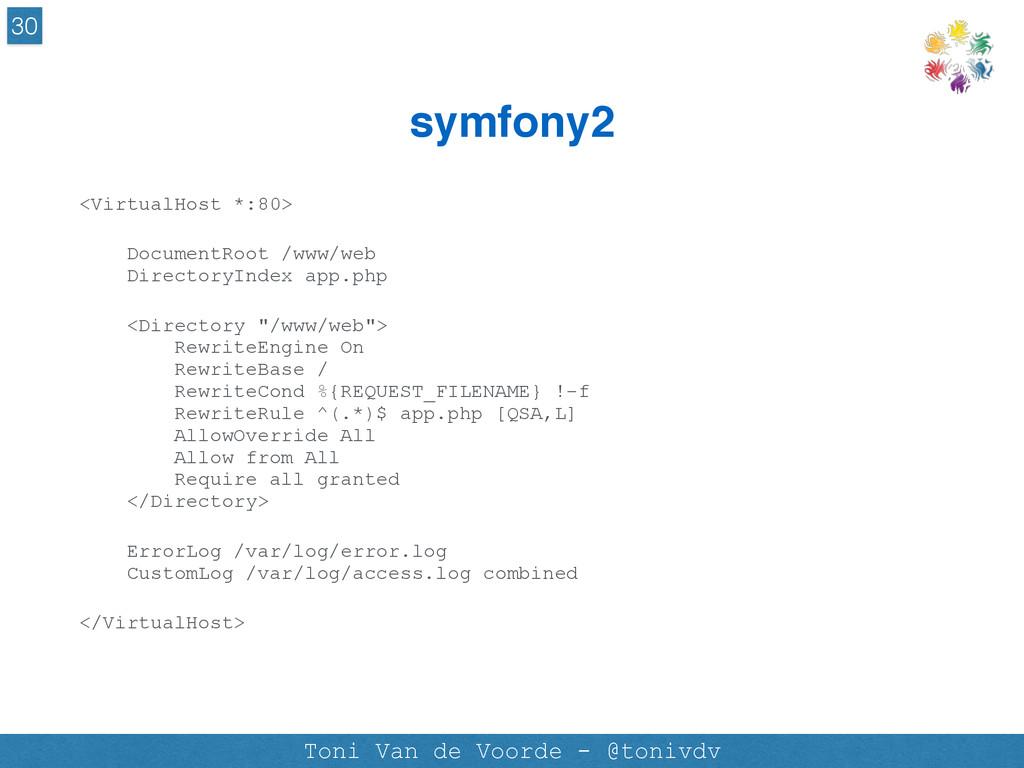 symfony2 30 Toni Van de Voorde - @tonivdv <Virt...