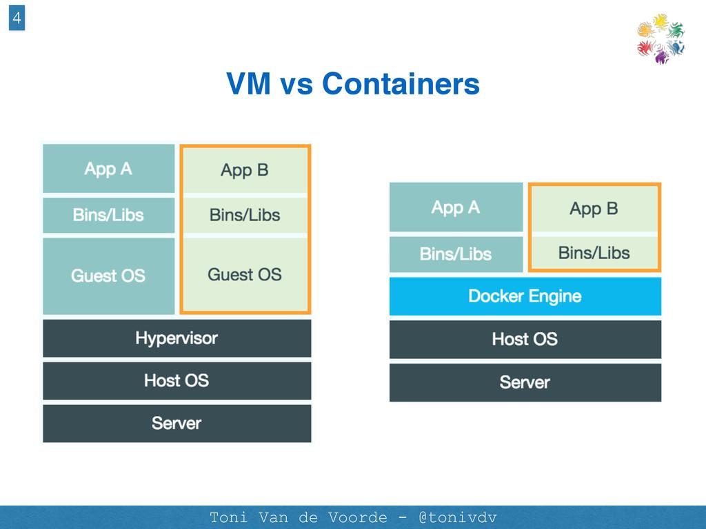 VM vs Containers 4 Toni Van de Voorde - @tonivdv
