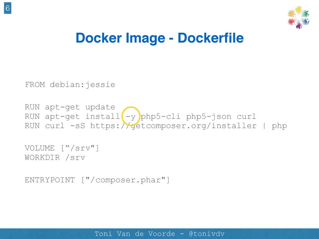 Docker Image - Dockerfile FROM debian:jessie RUN...