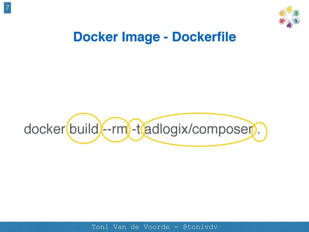 Docker Image - Dockerfile docker build --rm -t a...