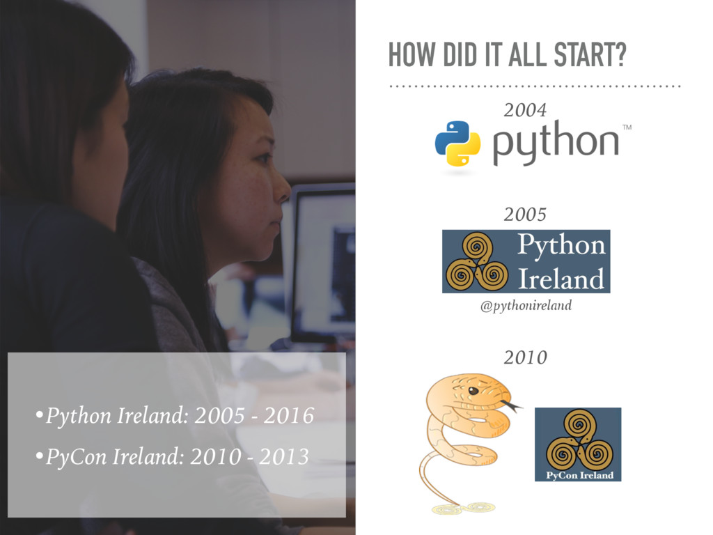 HOW DID IT ALL START? 2004 2005 2010 @pythonire...
