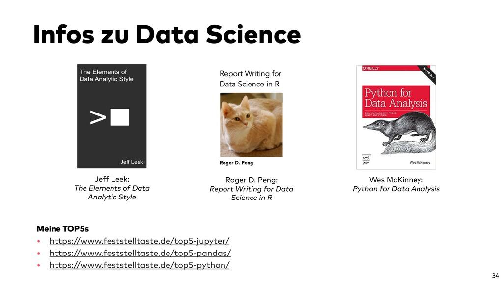 Infos zu Data Science Meine TOP5s • https://www...