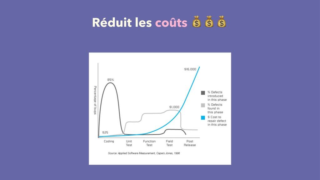 Réduit les coûts