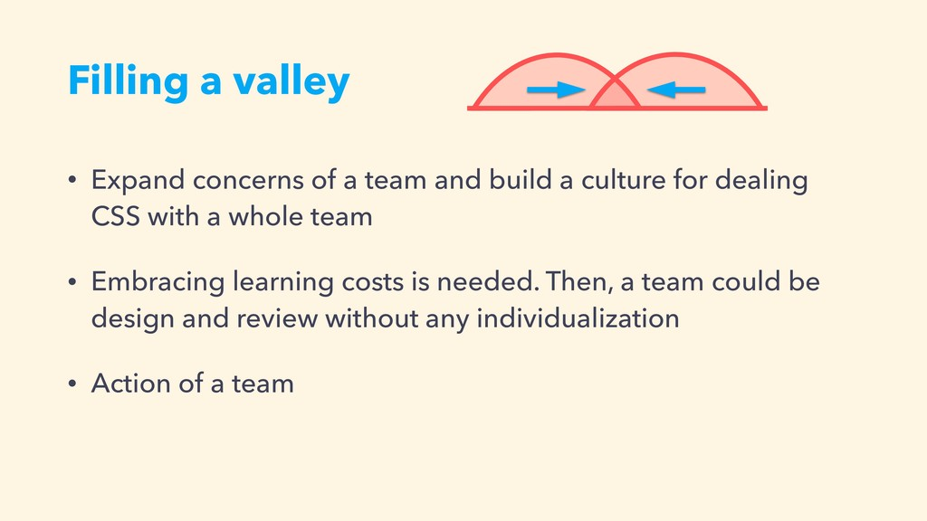 Filling a valley • Expand concerns of a team an...