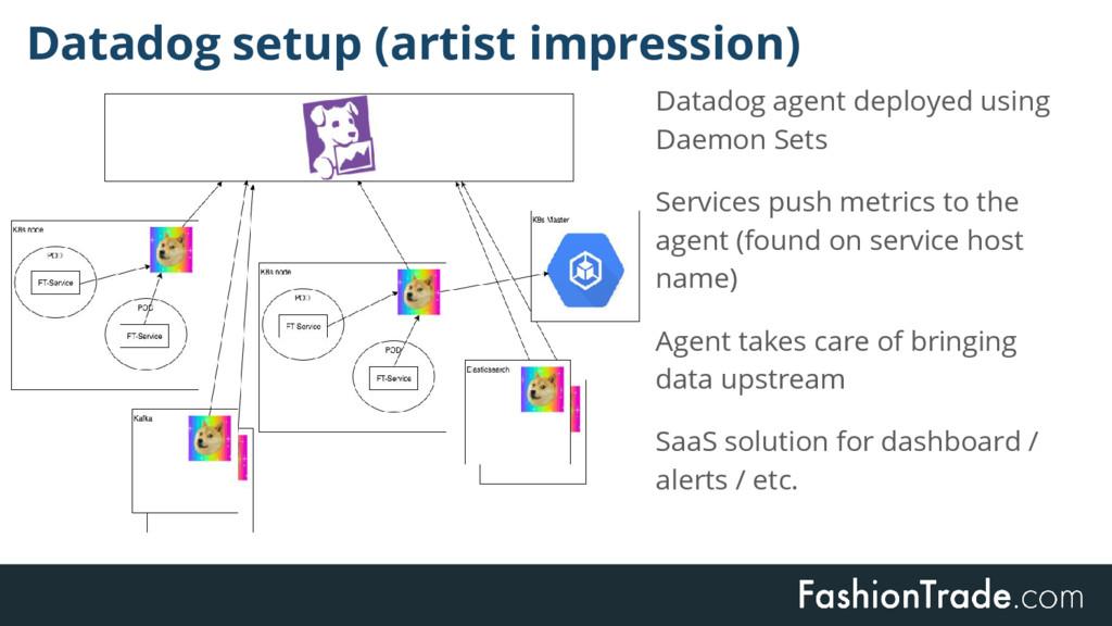 Datadog setup (artist impression) Datadog agent...