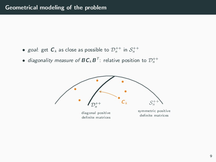 Geometrical modeling of the problem • goal: get...