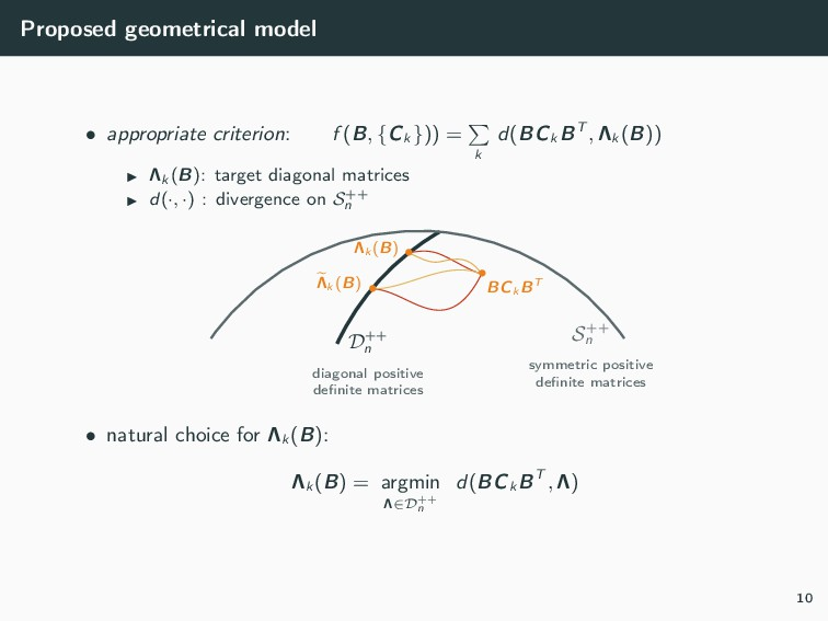 Proposed geometrical model • appropriate criter...